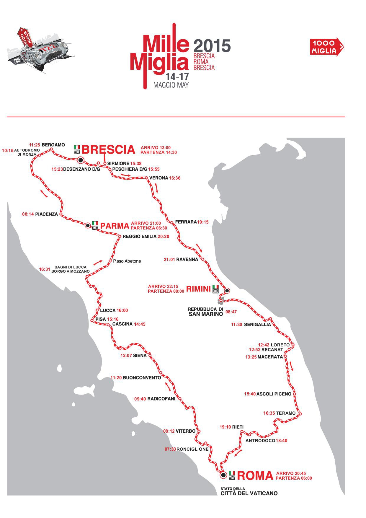 Roadmap of Mille Miglia 2015