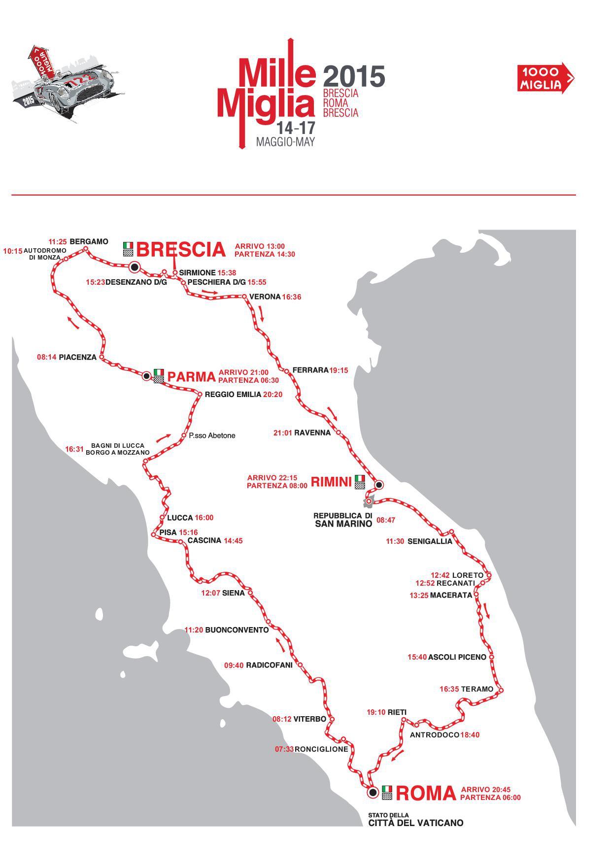 Roadmap of Mille Miglia 2015