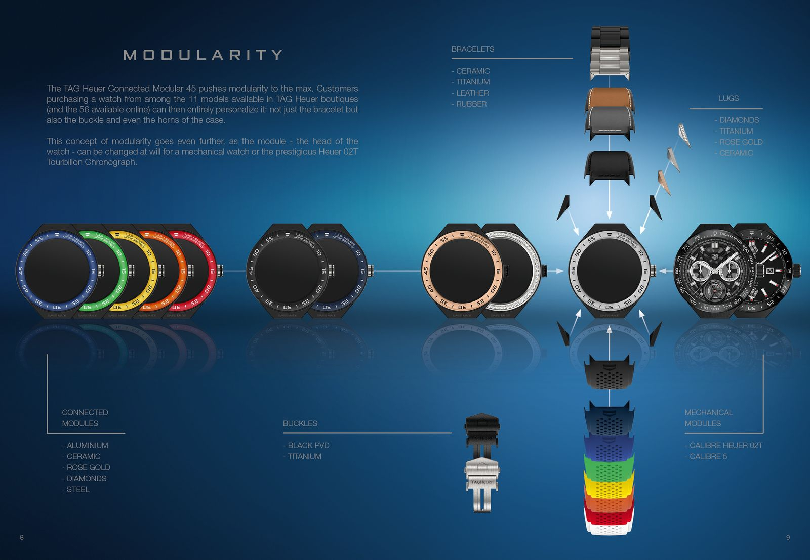 The modularity of the TAG Heuer Connected Modular 45