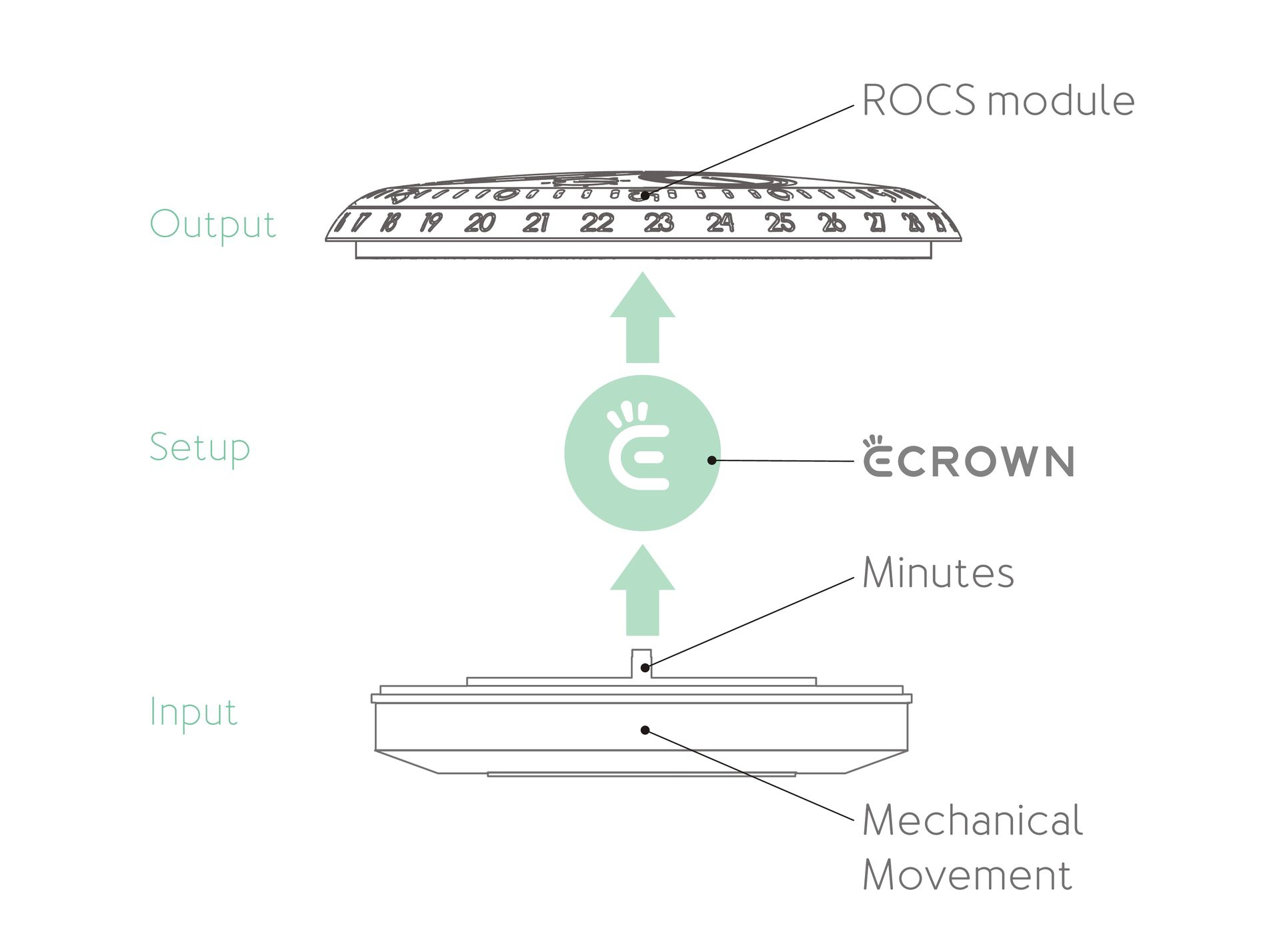 ressence-e-crown-architecture_result
